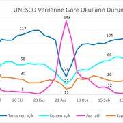 31-Agustos-2020-19-Nisan-2021-covid-19-ve-dunyada-okullarin-durumu